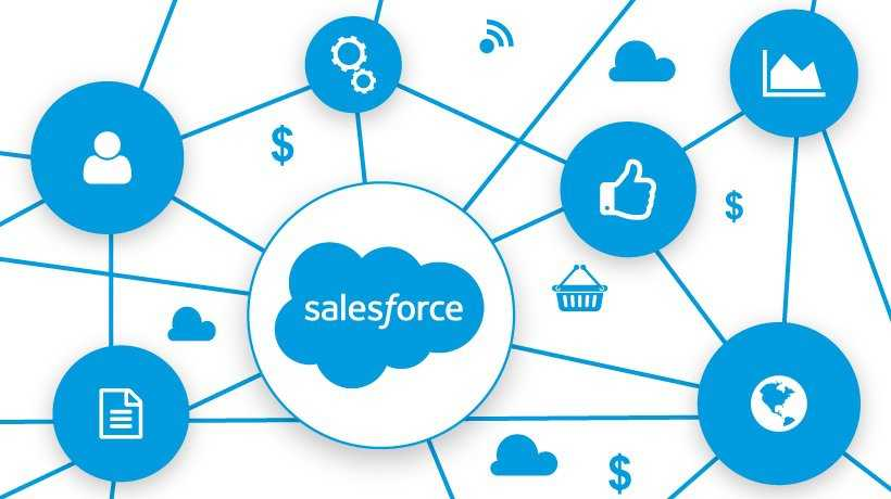 Salesforce Certification Adm 201 And Dev 401 Training Courses