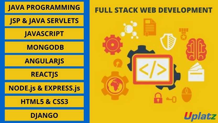 Bundle Course - Full Stack Web Development (MERN and MEAN)