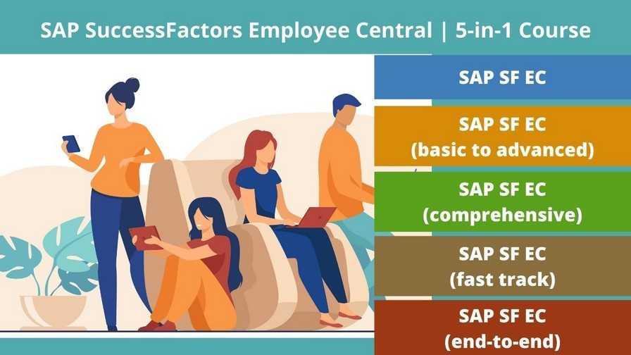Bundle Multi (4-in-1) - SAP SuccessFactors Employee Central