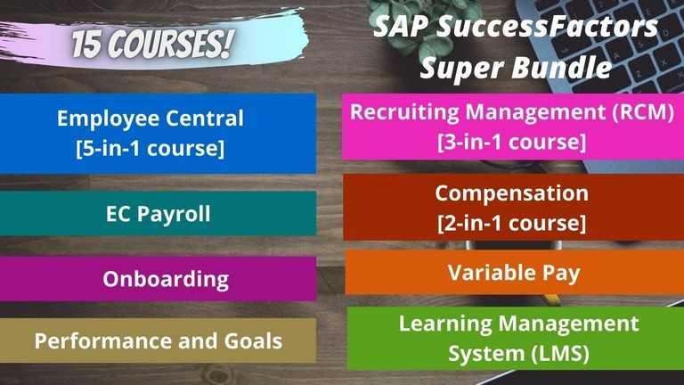 Bundle Super - SAP SuccessFactors