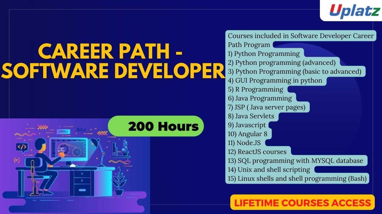 Career Path - Software Developer / Programmer